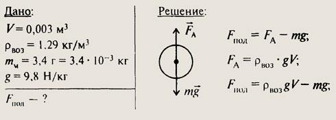 выталкивающая сила водорода: